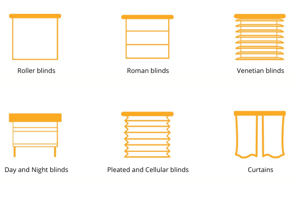 types of blinds and curtains
